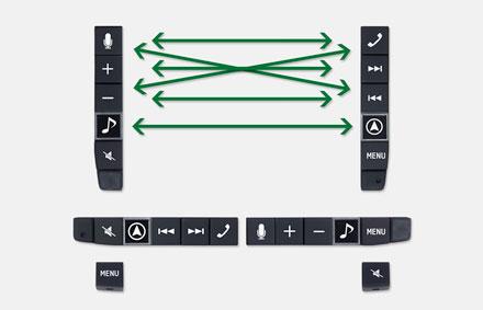 Değiştirilebilir anahtarlar - Serbest Stil Navigasyon Sistemi X902D-F